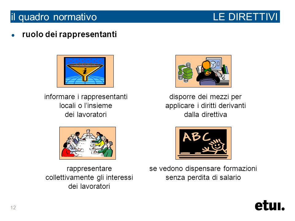 12 il quadro normativo LE DIRETTIVI ruolo dei rappresentanti informare i rappresentanti locali o linsieme dei lavoratori disporre dei mezzi per applic