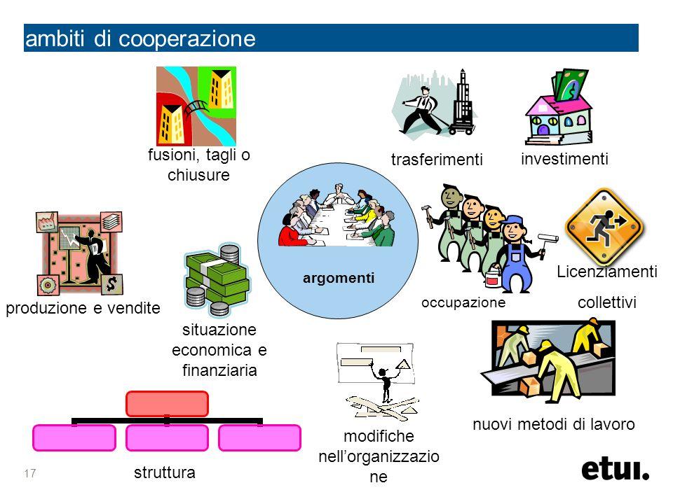 17 ambiti di cooperazione argomenti produzione e vendite situazione economica e finanziaria struttura fusioni, tagli o chiusure Licenziamenti colletti