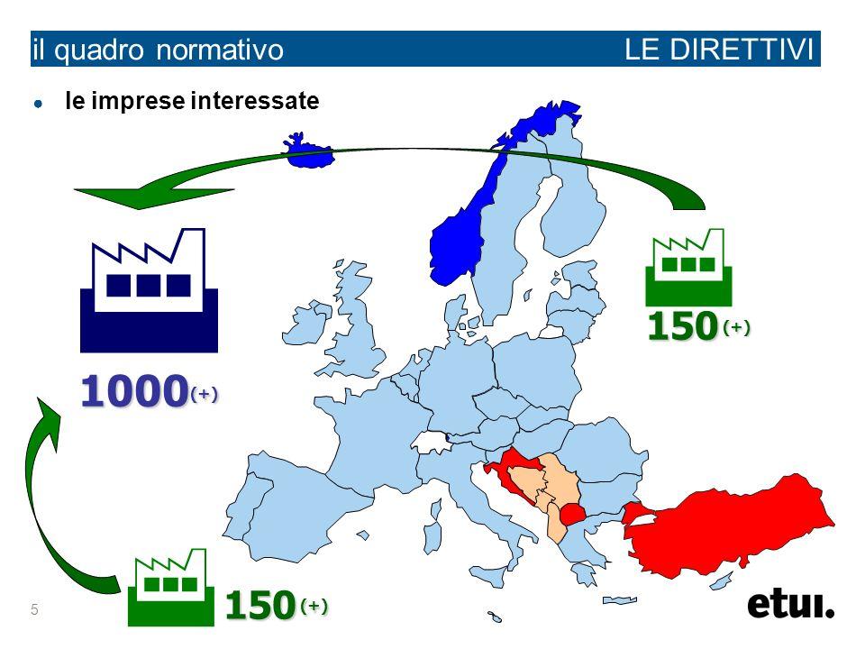 5 il quadro normativo LE DIRETTIVI le imprese interessate 150 (+) 150 (+) 1000 (+)