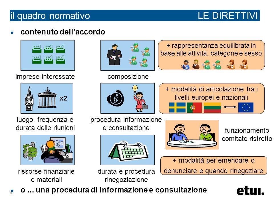 9 contenuto dellaccordo o... una procedura di informazione e consultazione + rappresentanza equilibrata in base alle attività, categorie e sesso il qu