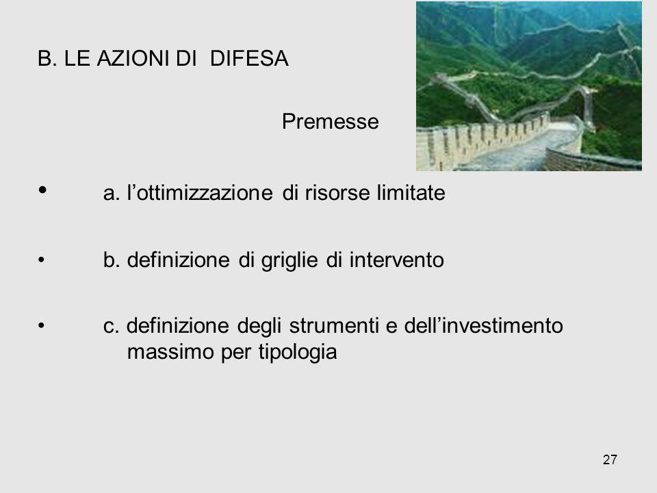 B. LE AZIONI DI DIFESA Premesse a. lottimizzazione di risorse limitate b. definizione di griglie di intervento c. definizione degli strumenti e dellin