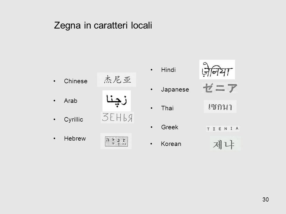 Chinese Arab Cyrillic Hebrew Hindi Japanese Thai Greek Korean Zegna in caratteri locali 30