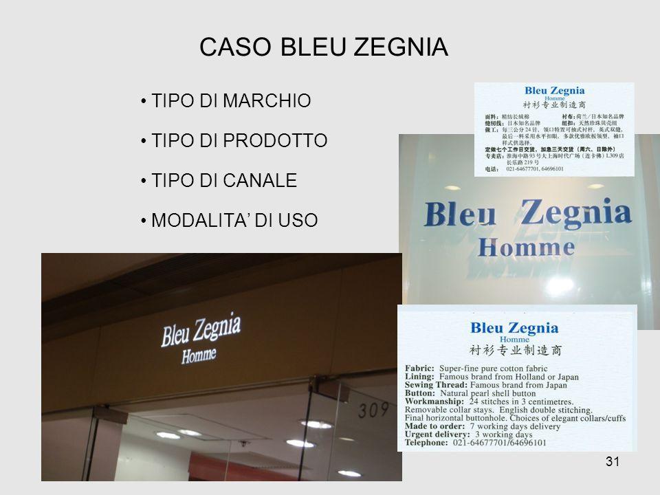 CASO BLEU ZEGNIA TIPO DI MARCHIO TIPO DI PRODOTTO TIPO DI CANALE MODALITA DI USO 31