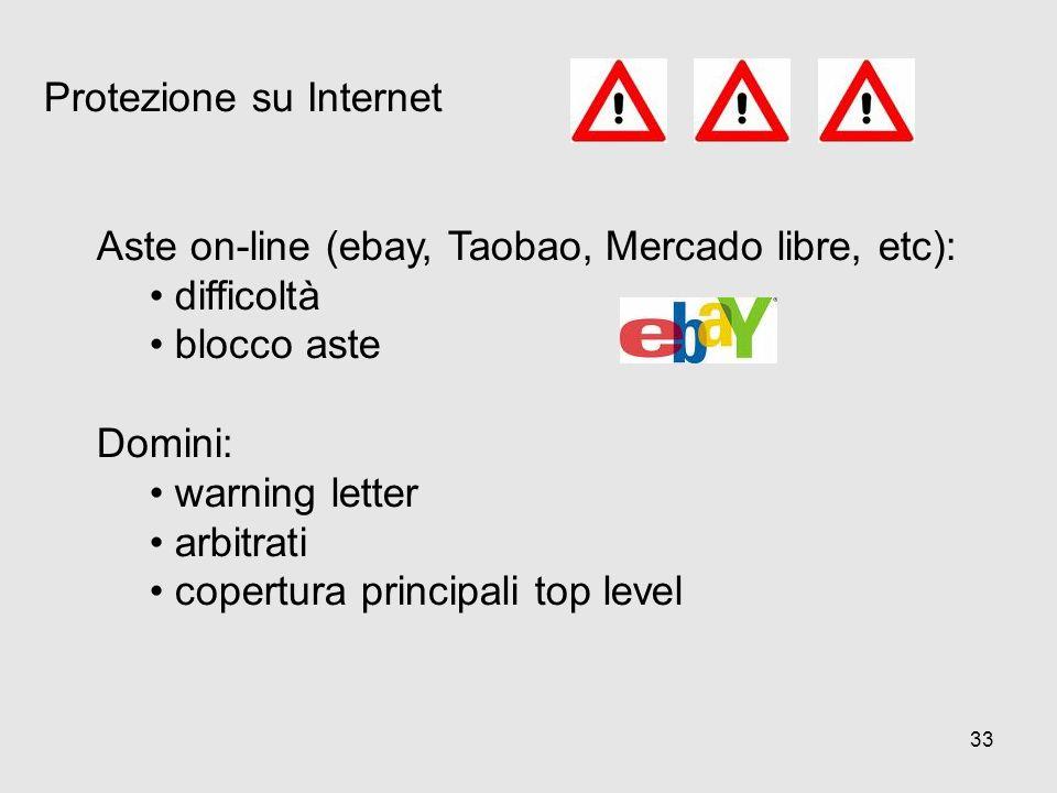 33 Protezione su Internet Aste on-line (ebay, Taobao, Mercado libre, etc): difficoltà blocco aste Domini: warning letter arbitrati copertura principal
