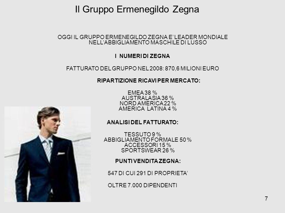 AREE DI INTERVENTO GESTIONALE (dettaglio) 1.