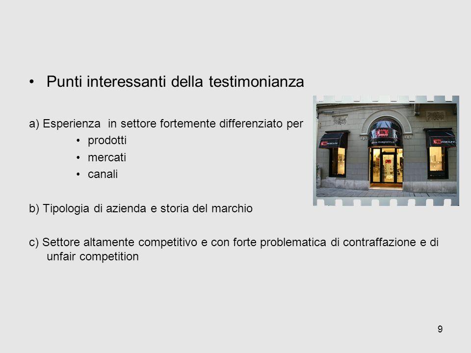 Punti interessanti della testimonianza a) Esperienza in settore fortemente differenziato per prodotti mercati canali b) Tipologia di azienda e storia