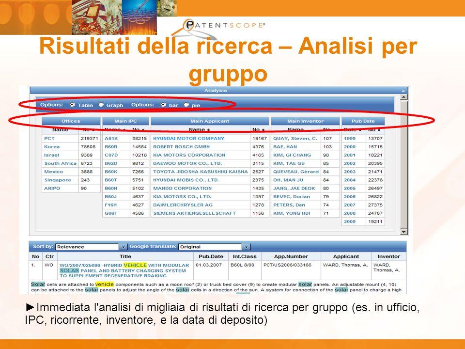 Risultati della ricerca – Analisi per gruppo Immediata l'analisi di migliaia di risultati di ricerca per gruppo (es. in ufficio, IPC, ricorrente, inve