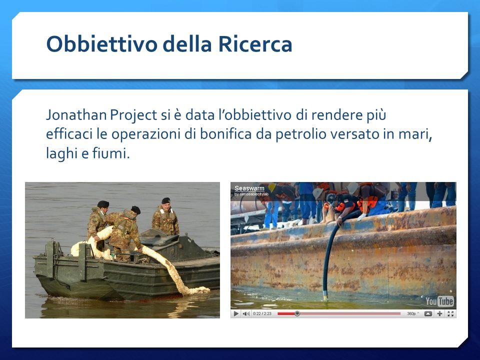 Obbiettivo della Ricerca Jonathan Project si è data lobbiettivo di rendere più efficaci le operazioni di bonifica da petrolio versato in mari, laghi e fiumi.