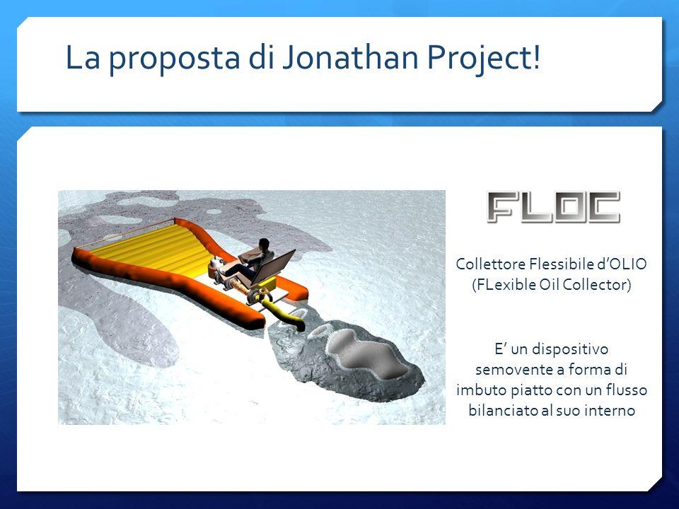 La proposta di Jonathan Project.