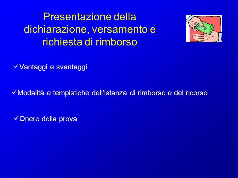 Presentazione della dichiarazione, versamento e richiesta di rimborso Vantaggi e svantaggi Modalità e tempistiche dellistanza di rimborso e del ricors