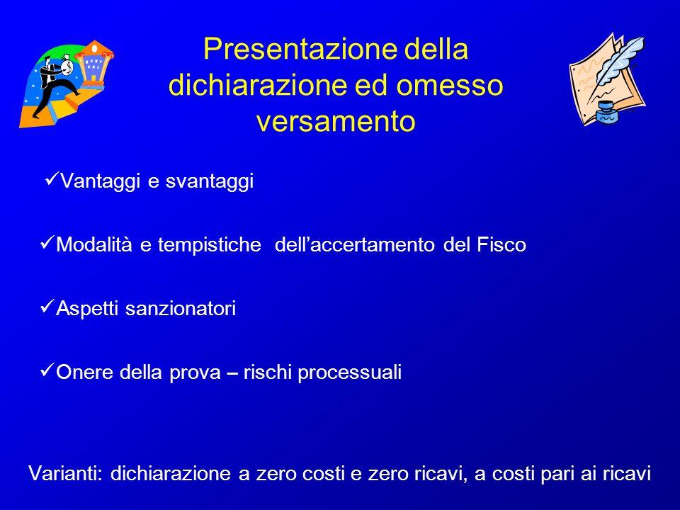 Presentazione della dichiarazione ed omesso versamento Vantaggi e svantaggi Modalità e tempistiche dellaccertamento del Fisco Aspetti sanzionatori One