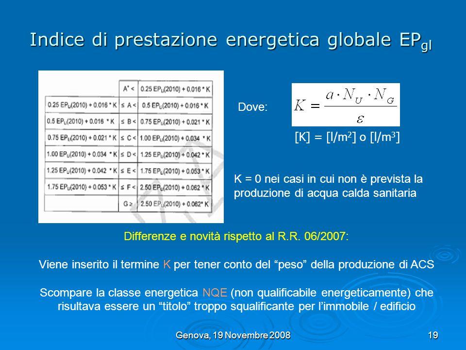 Genova, 19 Novembre 200819 Indice di prestazione energetica globale EP gl [K] = [l/m 2 ] o [l/m 3 ] K = 0 nei casi in cui non è prevista la produzione
