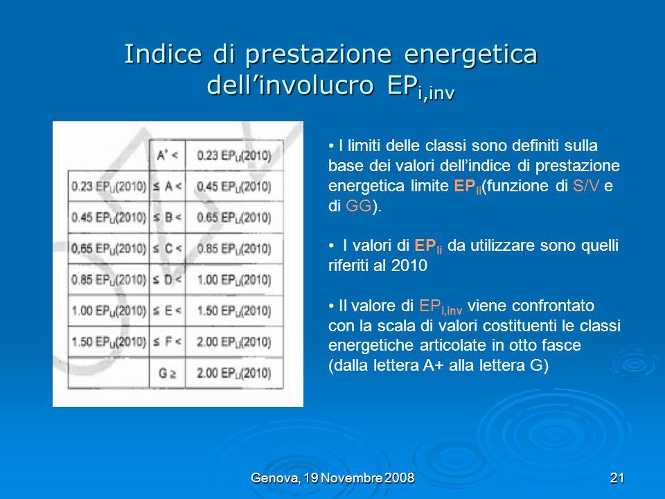 Genova, 19 Novembre 200821 Indice di prestazione energetica dellinvolucro EP i,inv I limiti delle classi sono definiti sulla base dei valori dellindic