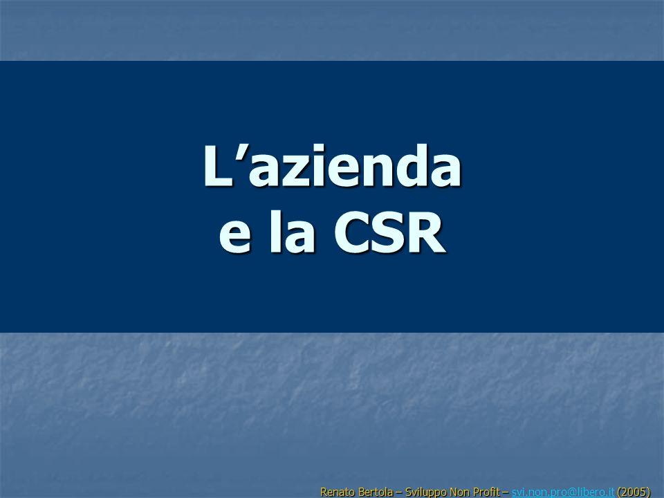 Lazienda e la CSR Renato Bertola – Sviluppo Non Profit – (2005) Renato Bertola – Sviluppo Non Profit – svi.non.pro@libero.it (2005)svi.non.pro@libero.