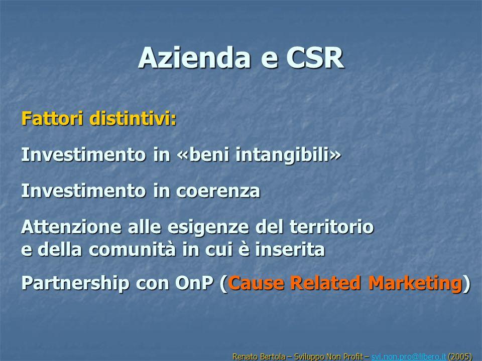 Azienda e CSR Attenzione alle esigenze del territorio e della comunità in cui è inserita Investimento in «beni intangibili» Investimento in coerenza F