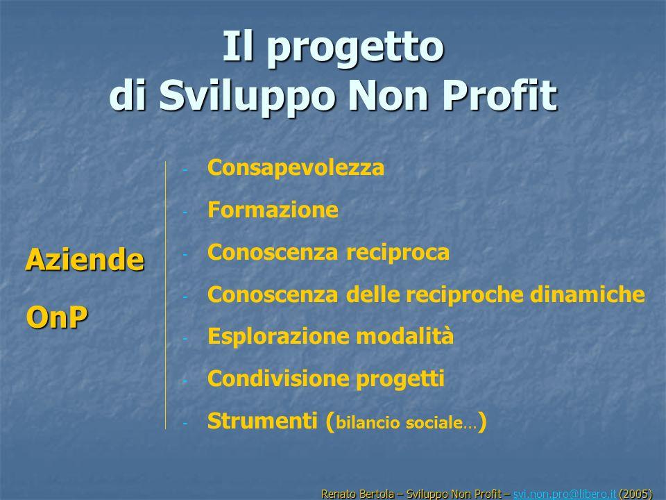 Il progetto di Sviluppo Non Profit Aziende - Consapevolezza - Formazione - Conoscenza reciproca - Conoscenza delle reciproche dinamiche - Esplorazione