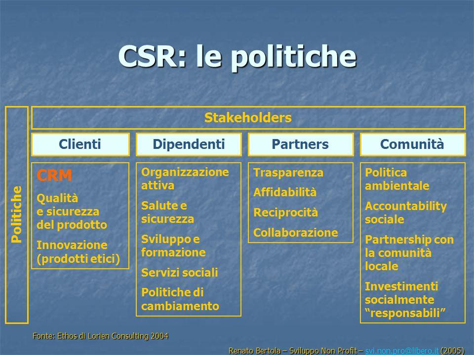 CSR: le politiche Stakeholders Politiche CRM Qualità e sicurezza del prodotto Innovazione (prodotti etici) Organizzazione attiva Salute e sicurezza Sv