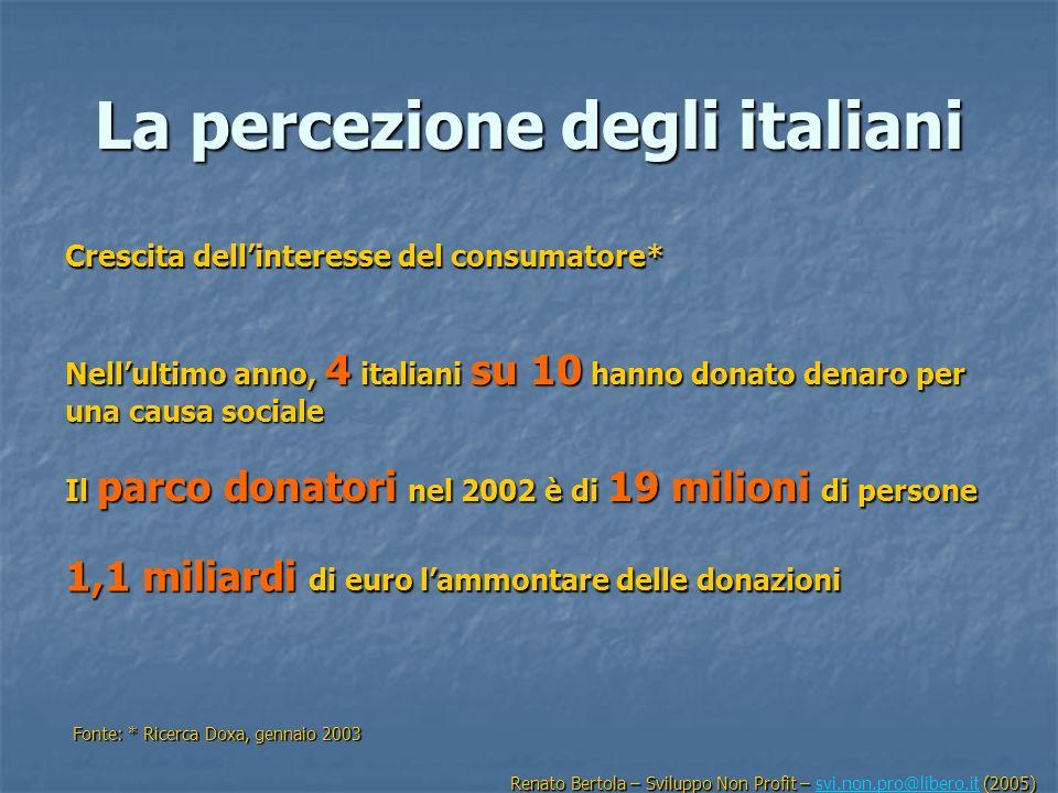 La percezione degli italiani Crescita dellinteresse del consumatore* Nellultimo anno, 4 italiani su 10 hanno donato denaro per una causa sociale Il pa