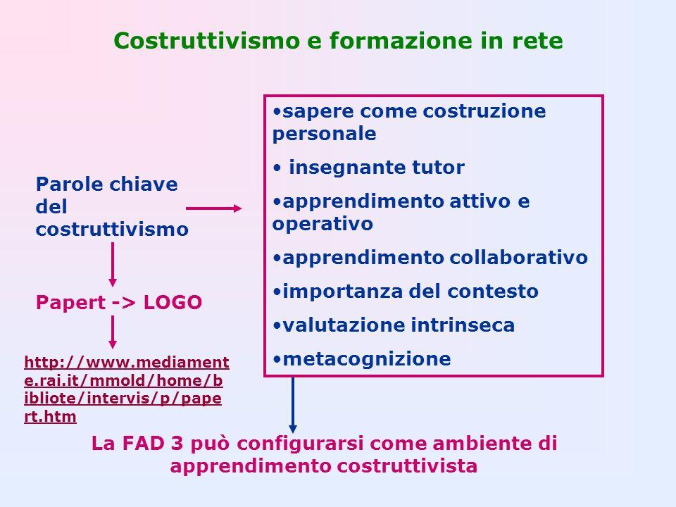 Costruttivismo e formazione in rete Parole chiave del costruttivismo sapere come costruzione personale insegnante tutor apprendimento attivo e operati