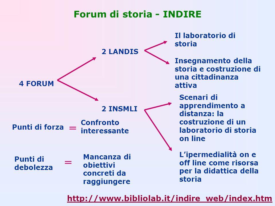 Forum di storia - INDIRE 4 FORUM 2 LANDIS 2 INSMLI Il laboratorio di storia Insegnamento della storia e costruzione di una cittadinanza attiva Scenari