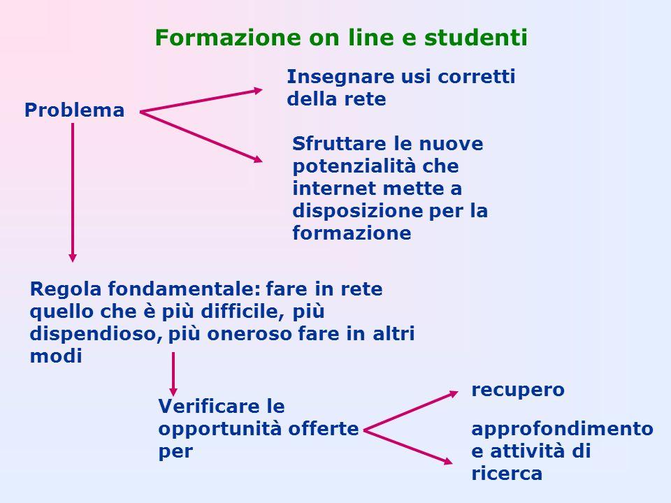 Formazione on line e studenti Problema Insegnare usi corretti della rete Regola fondamentale: fare in rete quello che è più difficile, più dispendioso