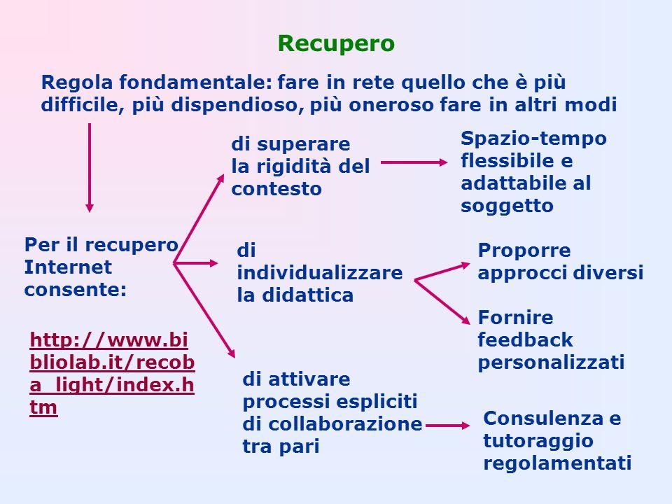 Recupero Regola fondamentale: fare in rete quello che è più difficile, più dispendioso, più oneroso fare in altri modi Per il recupero Internet consen