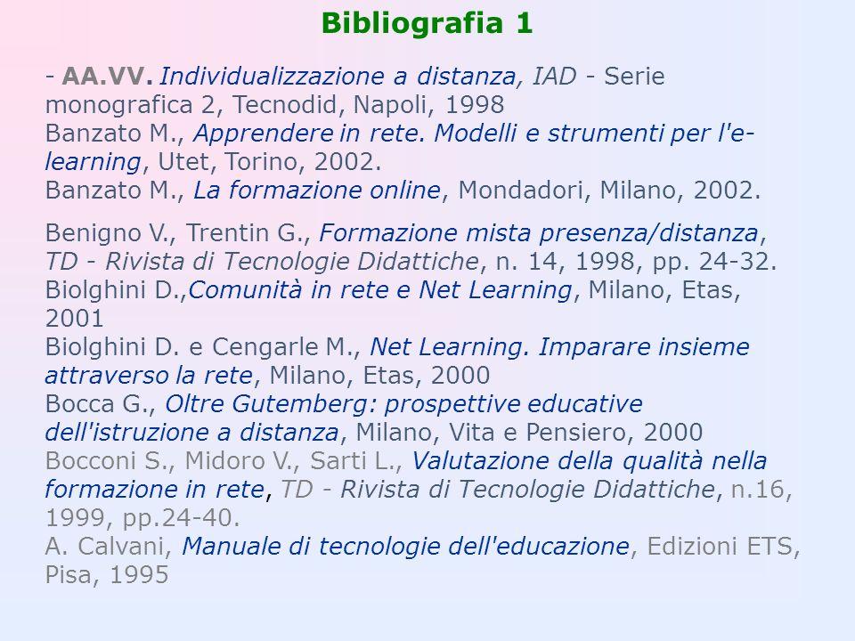 Bibliografia 1 - AA.VV. Individualizzazione a distanza, IAD - Serie monografica 2, Tecnodid, Napoli, 1998 Banzato M., Apprendere in rete. Modelli e st