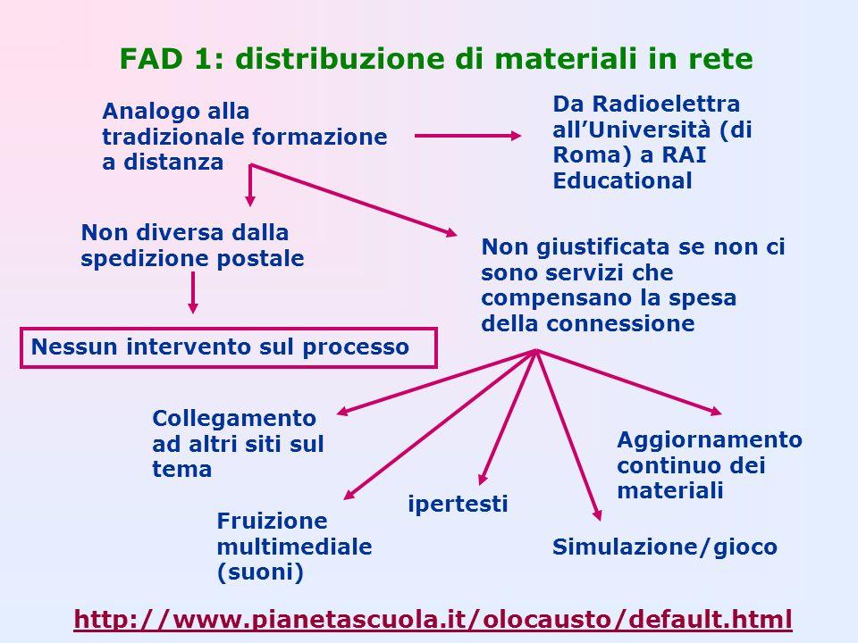 FAD 1: distribuzione di materiali in rete Analogo alla tradizionale formazione a distanza Da Radioelettra allUniversità (di Roma) a RAI Educational No