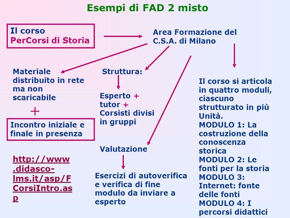 Esempi di FAD 2 misto Il corso PerCorsi di Storia Area Formazione del C.S.A. di Milano Il corso si articola in quattro moduli, ciascuno strutturato in