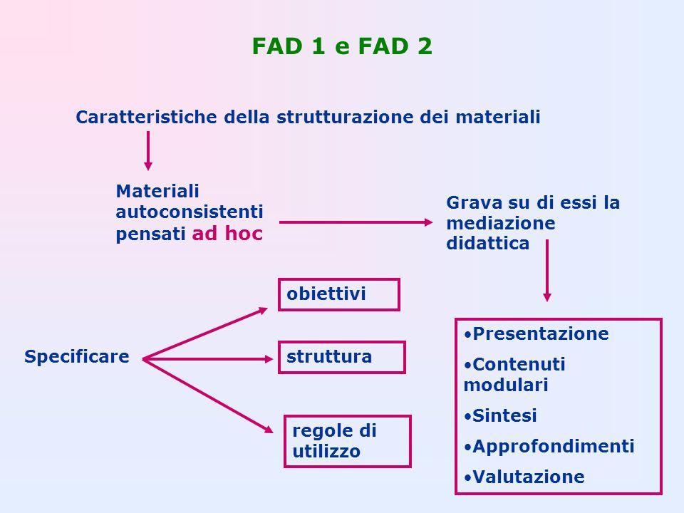 FAD 1 e FAD 2 Caratteristiche della strutturazione dei materiali Materiali autoconsistenti pensati ad hoc Grava su di essi la mediazione didattica Spe