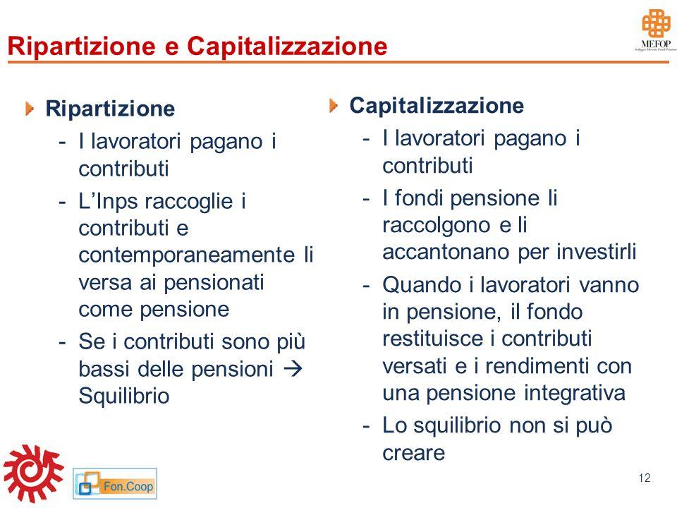 www.mefop.it 12 Ripartizione e Capitalizzazione Ripartizione -I lavoratori pagano i contributi -LInps raccoglie i contributi e contemporaneamente li v