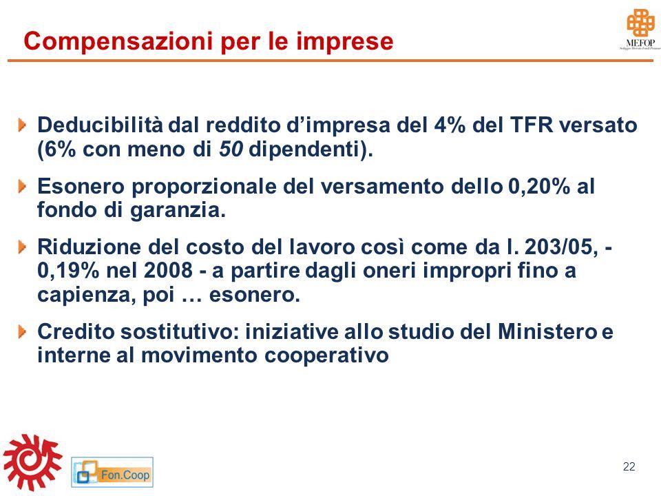 www.mefop.it 22 Deducibilità dal reddito dimpresa del 4% del TFR versato (6% con meno di 50 dipendenti). Esonero proporzionale del versamento dello 0,