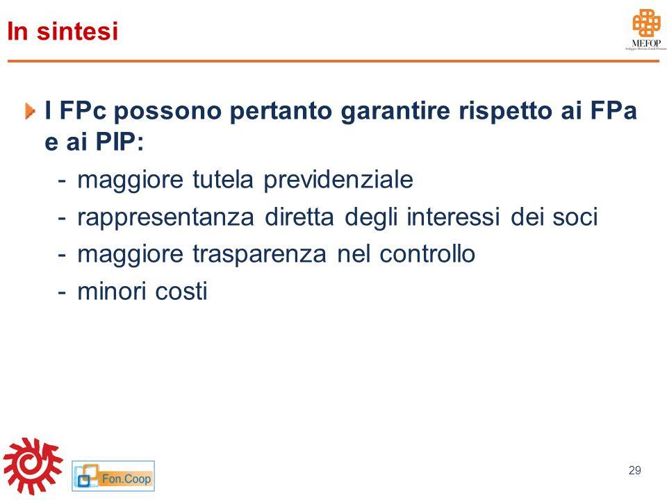 www.mefop.it 29 In sintesi I FPc possono pertanto garantire rispetto ai FPa e ai PIP: -maggiore tutela previdenziale -rappresentanza diretta degli int