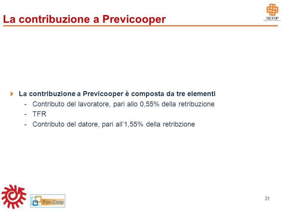 www.mefop.it 31 La contribuzione a Previcooper La contribuzione a Previcooper è composta da tre elementi -Contributo del lavoratore, pari allo 0,55% d