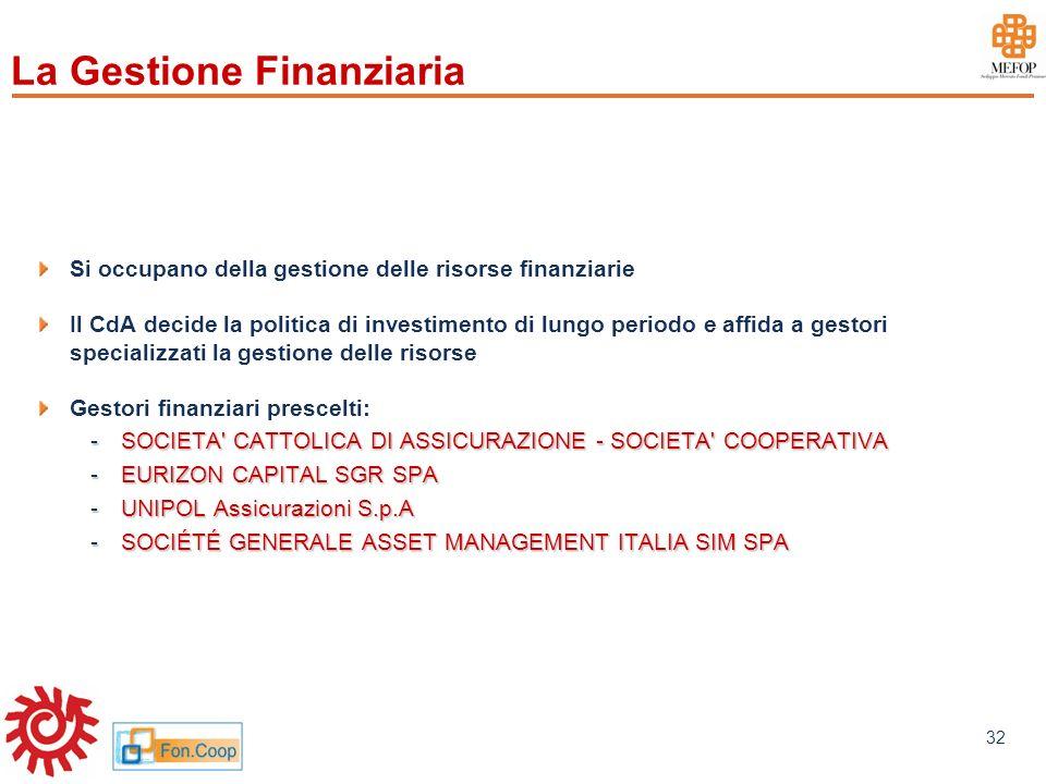 www.mefop.it 32 La Gestione Finanziaria Si occupano della gestione delle risorse finanziarie Il CdA decide la politica di investimento di lungo period