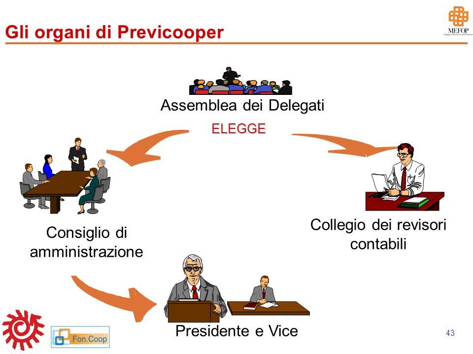 www.mefop.it 43 Consiglio di amministrazione Collegio dei revisori contabili Presidente e Vice ELEGGEELEGGE Assemblea dei Delegati Gli organi di Previ
