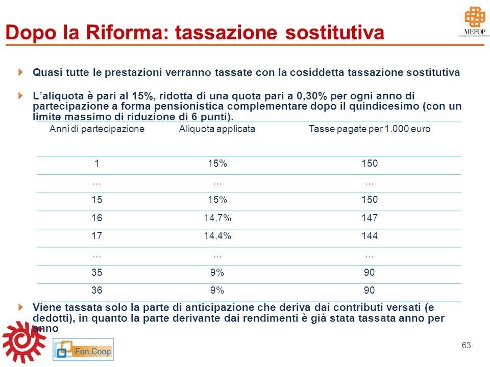 www.mefop.it 63 Dopo la Riforma: tassazione sostitutiva Quasi tutte le prestazioni verranno tassate con la cosiddetta tassazione sostitutiva Laliquota