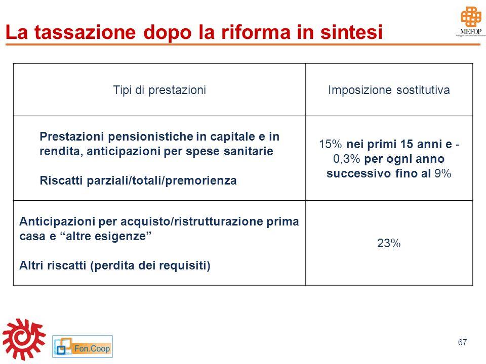 www.mefop.it 67 La tassazione dopo la riforma in sintesi Tipi di prestazioniImposizione sostitutiva Prestazioni pensionistiche in capitale e in rendit