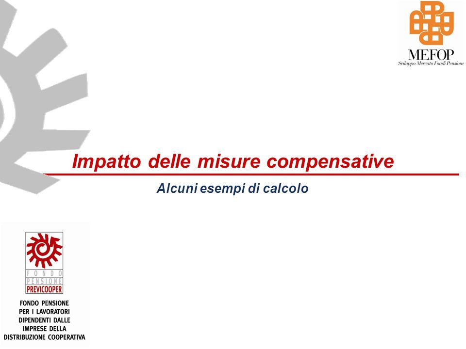 www.mefop.it Impatto delle misure compensative Alcuni esempi di calcolo