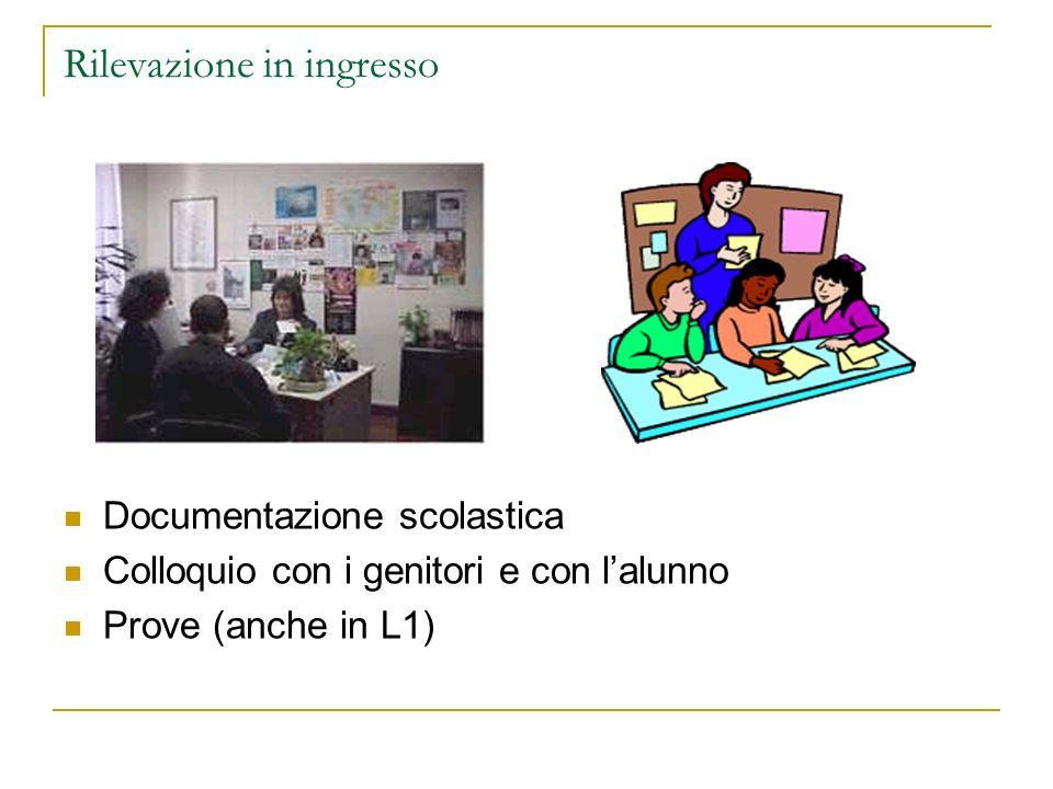 Rilevazione in ingresso Documentazione scolastica Colloquio con i genitori e con lalunno Prove (anche in L1)