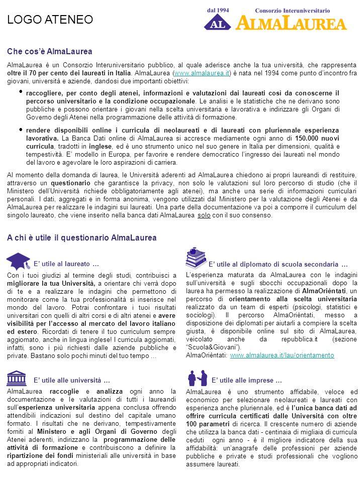 Che cosè AlmaLaurea AlmaLaurea è un Consorzio Interuniversitario pubblico, al quale aderisce anche la tua università, che rappresenta oltre il 70 per