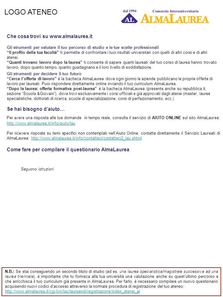 Seguono istruzioni Che cosa trovi su www.almalaurea.it Gli strumenti per valutare il tuo percorso di studio e le tue scelte professionali Il profilo d