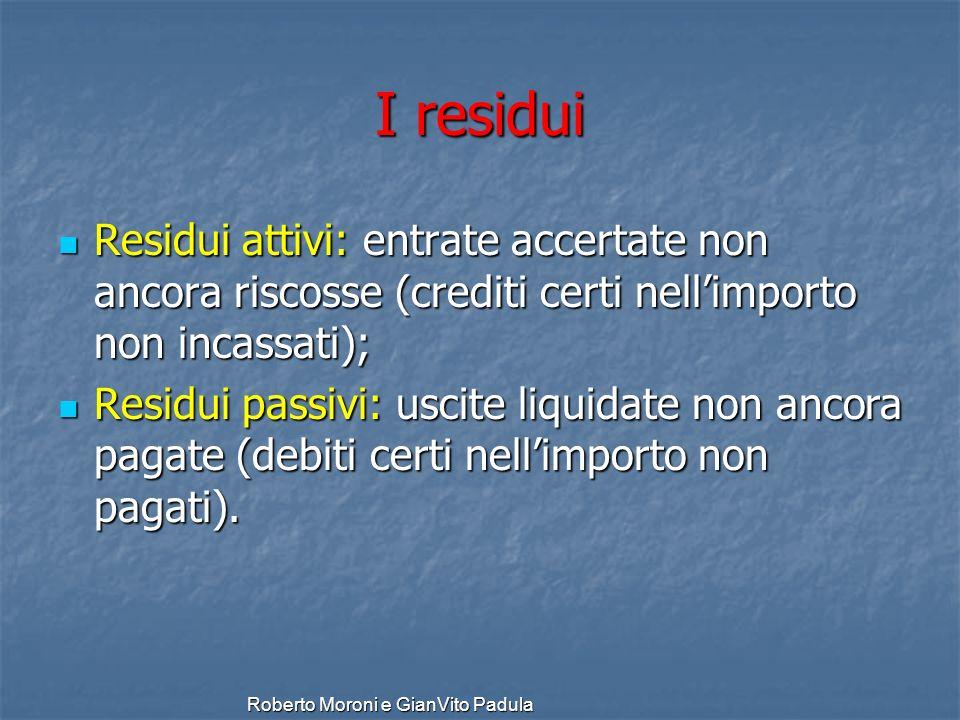 Roberto Moroni e GianVito Padula I residui Residui attivi: entrate accertate non ancora riscosse (crediti certi nellimporto non incassati); Residui at