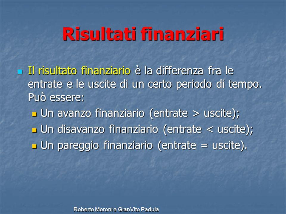 Roberto Moroni e GianVito Padula Risultati finanziari Il risultato finanziario è la differenza fra le entrate e le uscite di un certo periodo di tempo