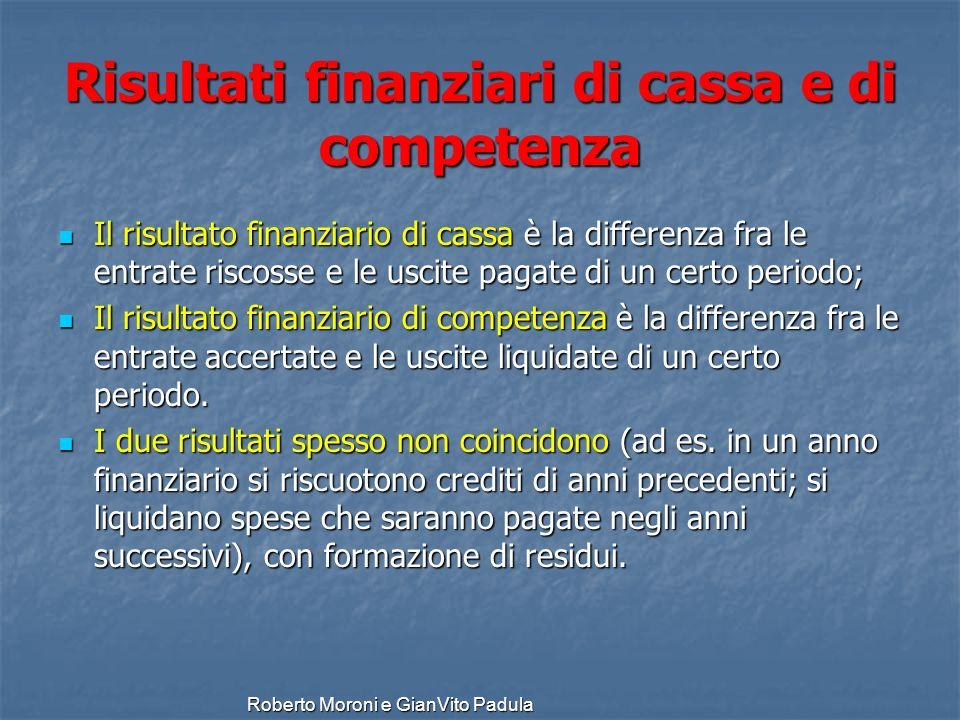 Roberto Moroni e GianVito Padula Risultati finanziari di cassa e di competenza Il risultato finanziario di cassa è la differenza fra le entrate riscos