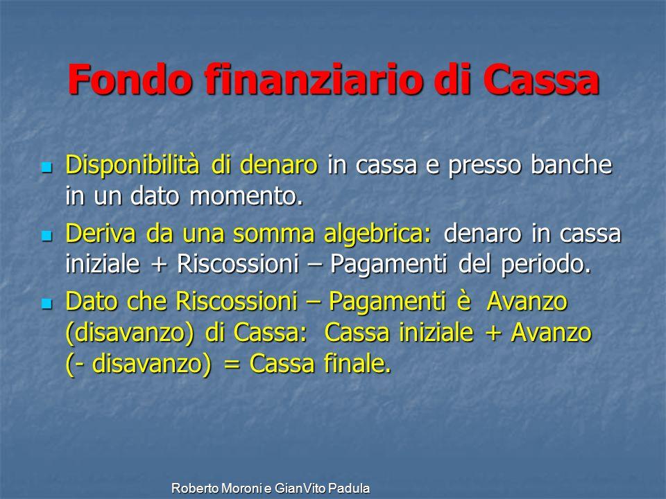Roberto Moroni e GianVito Padula Fondo finanziario di Cassa Disponibilità di denaro in cassa e presso banche in un dato momento. Disponibilità di dena