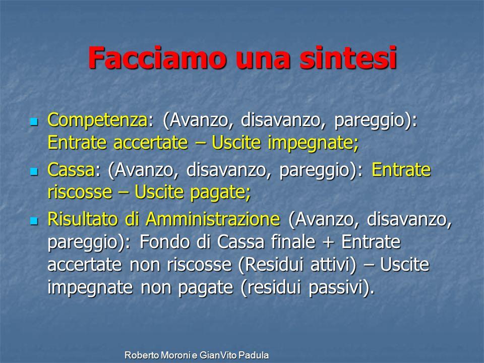 Roberto Moroni e GianVito Padula Facciamo una sintesi Competenza: (Avanzo, disavanzo, pareggio): Entrate accertate – Uscite impegnate; Competenza: (Av