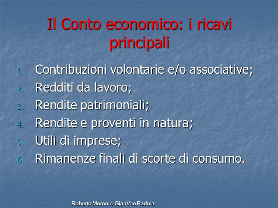 Roberto Moroni e GianVito Padula Il Conto economico: i ricavi principali 1. Contribuzioni volontarie e/o associative; 2. Redditi da lavoro; 3. Rendite