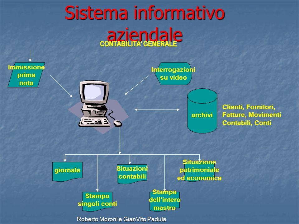 Roberto Moroni e GianVito Padula Sistema informativo aziendale CONTABILITA GENERALE Immissione prima nota Interrogazioni su video Clienti, Fornitori,
