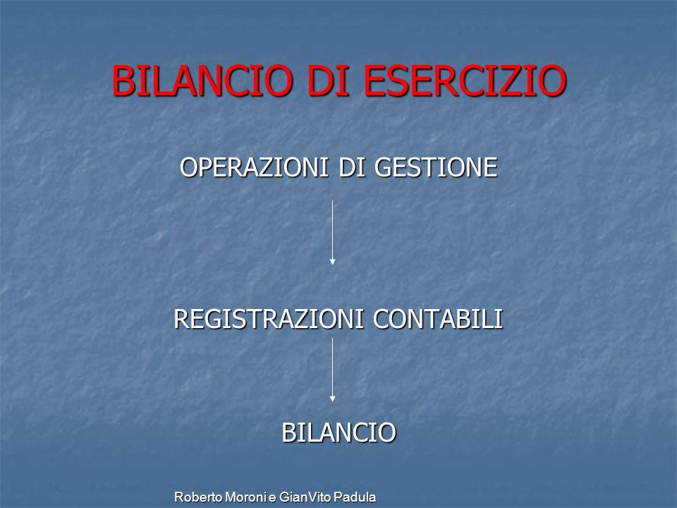 Roberto Moroni e GianVito Padula BILANCIO DI ESERCIZIO OPERAZIONI DI GESTIONE REGISTRAZIONI CONTABILI BILANCIO
